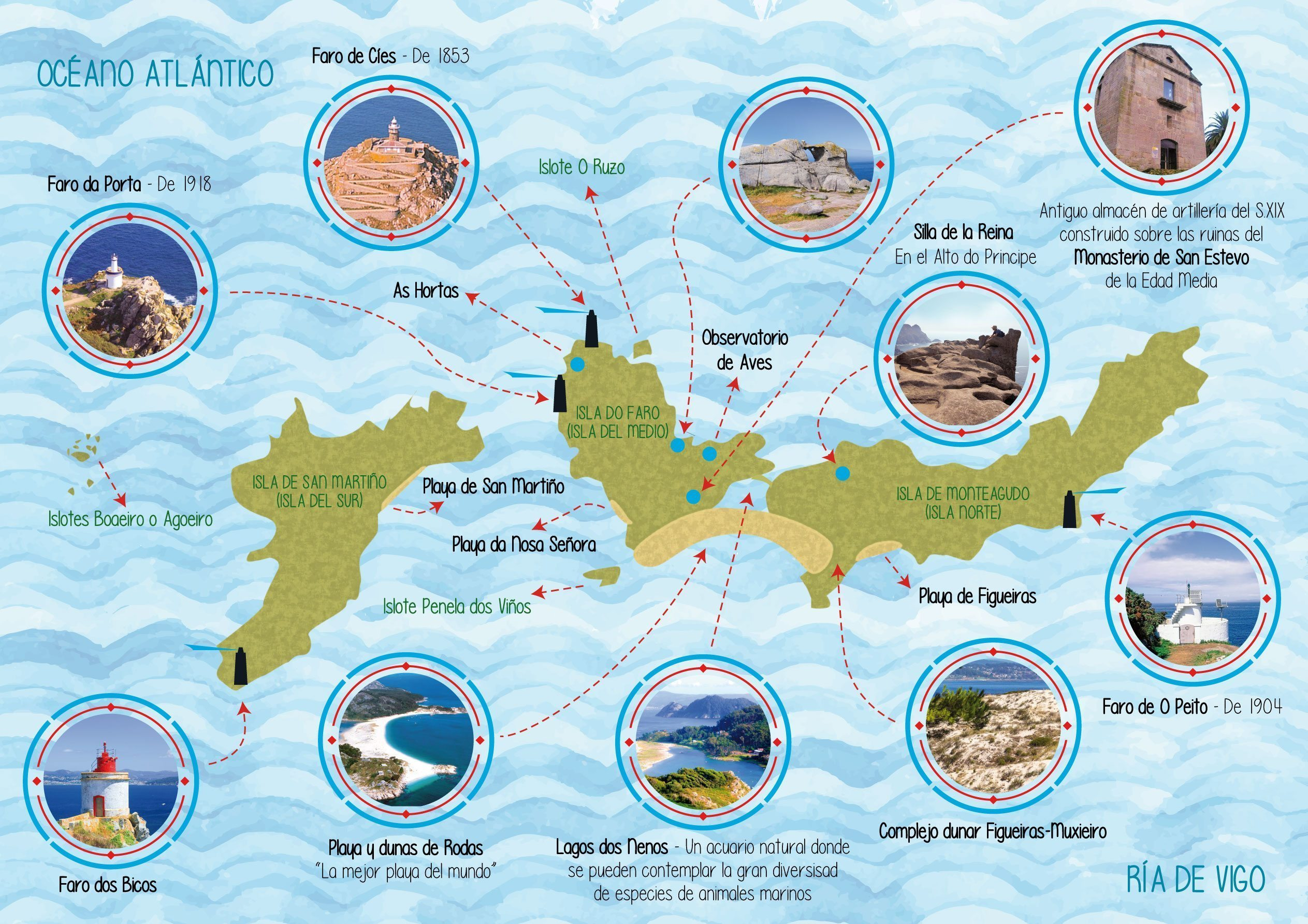 Isla De Rodas Mapa.In The Cies Islands